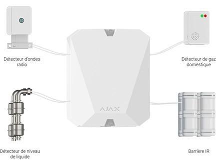 Multi transmetteur ajax