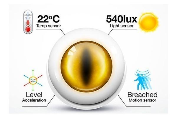 Détecteur de mouvement Motion Sensor - Fibaro
