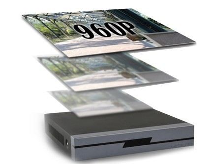 Enregistreur numérique HD NVR 9 voies - Foscam