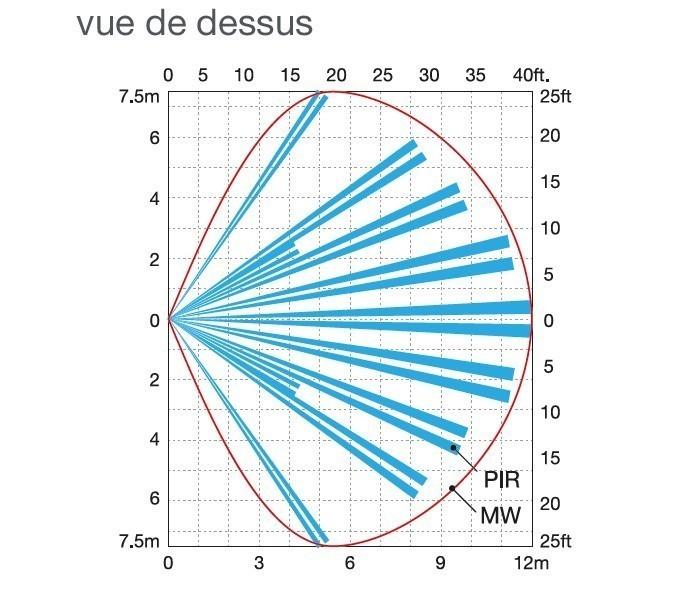 Détecteur QXI-R Optex