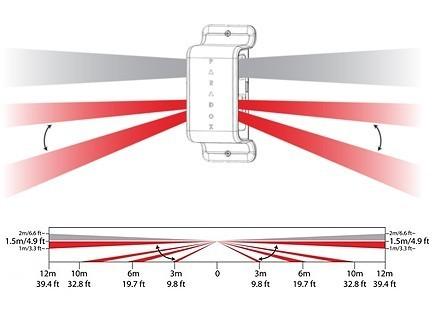 détecteur volumétrique paradox