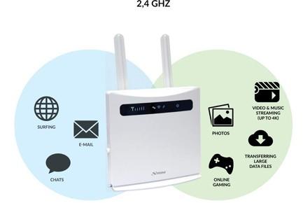 Routeur Wi-Fi 300